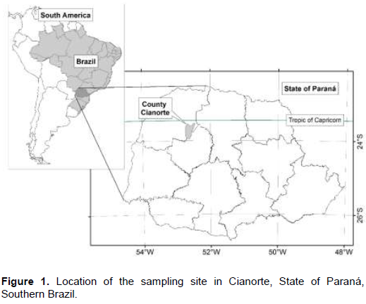 African Journal Of Agricultural Research Chemical And - Us soil buffering capacity limestone map