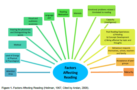 Educational Research and Reviews - the comparison of teaching ...