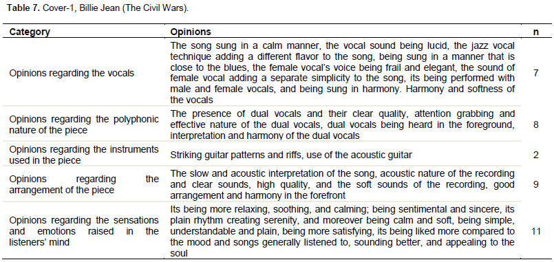 Educational Research And Reviews Effect Of Popular Music Covers