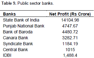 national bank of india