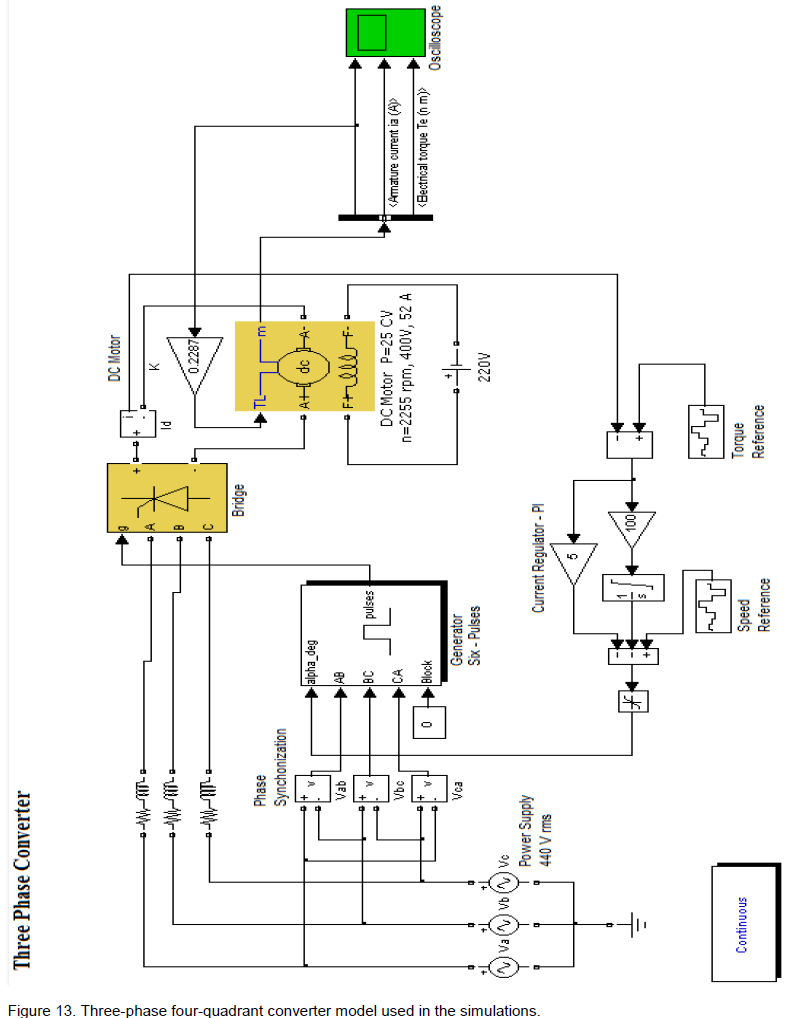 Scientific Research And Essays Retrofitting Industrial In Motor Speed Control Circuit Diagram Furthermore Dc The Converter Is Entirely Built With Standard Simulink Blocks Its Output Passes Power Before Being Applied To Block