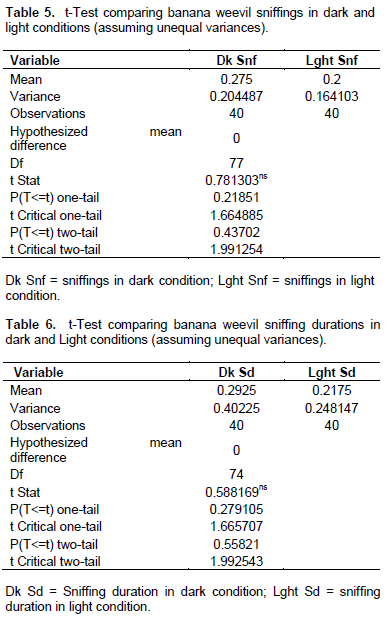 Scientific research and essays the mating behaviour of the banana discussion fandeluxe Gallery